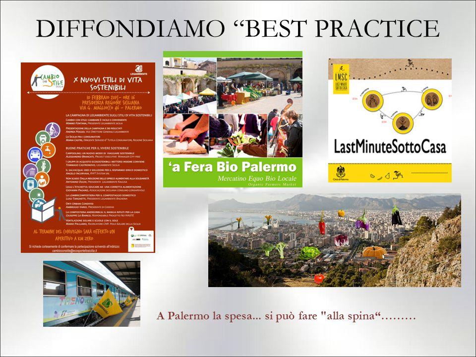 DIFFONDIAMO BEST PRACTICE A Palermo la spesa... si può fare alla spina ………