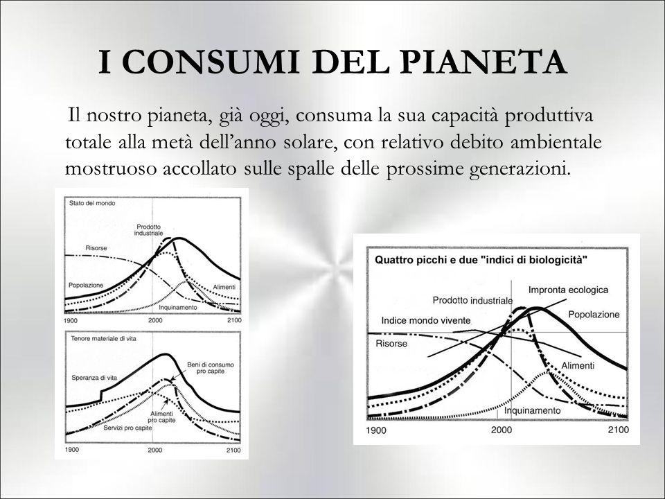 I CONSUMI DEL PIANETA Il nostro pianeta, già oggi, consuma la sua capacità produttiva totale alla metà dell'anno solare, con relativo debito ambientale mostruoso accollato sulle spalle delle prossime generazioni.
