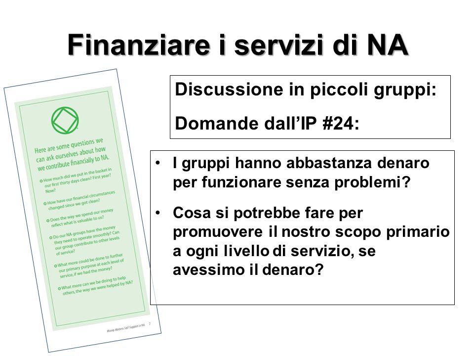 Discussione in piccoli gruppi: Domande dall'IP #24: Finanziare i servizi di NA I gruppi hanno abbastanza denaro per funzionare senza problemi.