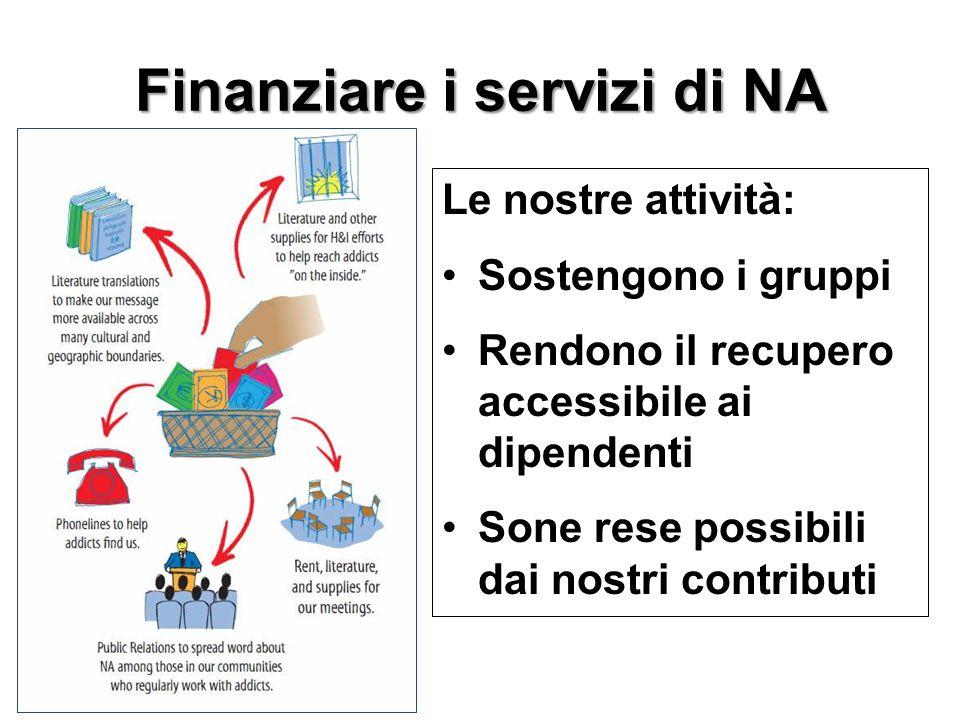 Le nostre attività: Sostengono i gruppi Rendono il recupero accessibile ai dipendenti Sone rese possibili dai nostri contributi Finanziare i servizi d