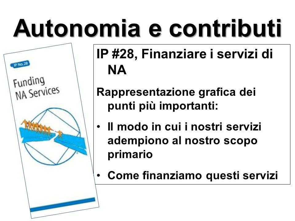 IP #28, Finanziare i servizi di NA Rappresentazione grafica dei punti più importanti: Il modo in cui i nostri servizi adempiono al nostro scopo primario Come finanziamo questi servizi Autonomia e contributi