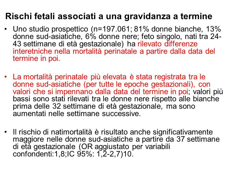 Rischi fetali associati a una gravidanza a termine Uno studio prospettico (n=197.061; 81% donne bianche, 13% donne sud-asiatiche, 6% donne nere; feto