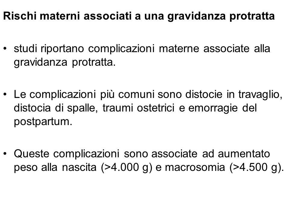Rischi materni associati a una gravidanza protratta studi riportano complicazioni materne associate alla gravidanza protratta. Le complicazioni più co