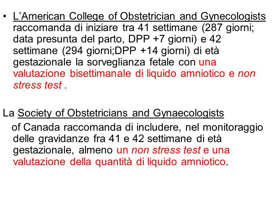 L'American College of Obstetrician and Gynecologists raccomanda di iniziare tra 41 settimane (287 giorni; data presunta del parto, DPP +7 giorni) e 42