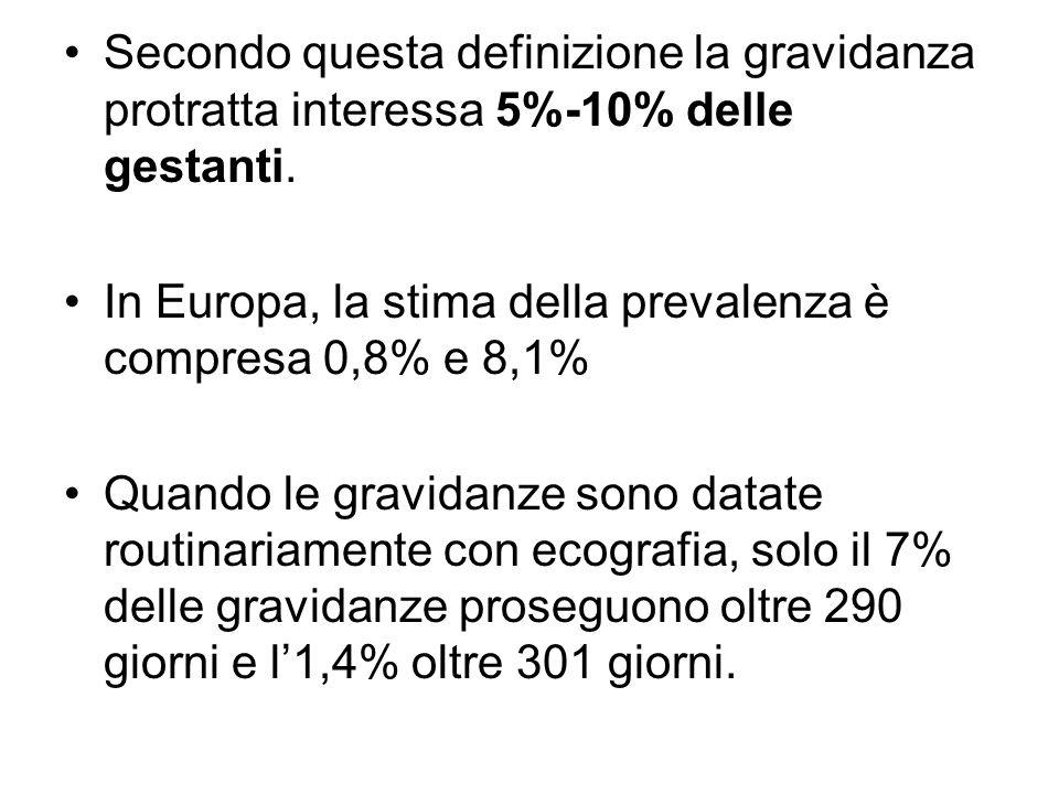 Secondo questa definizione la gravidanza protratta interessa 5%-10% delle gestanti. In Europa, la stima della prevalenza è compresa 0,8% e 8,1% Quando