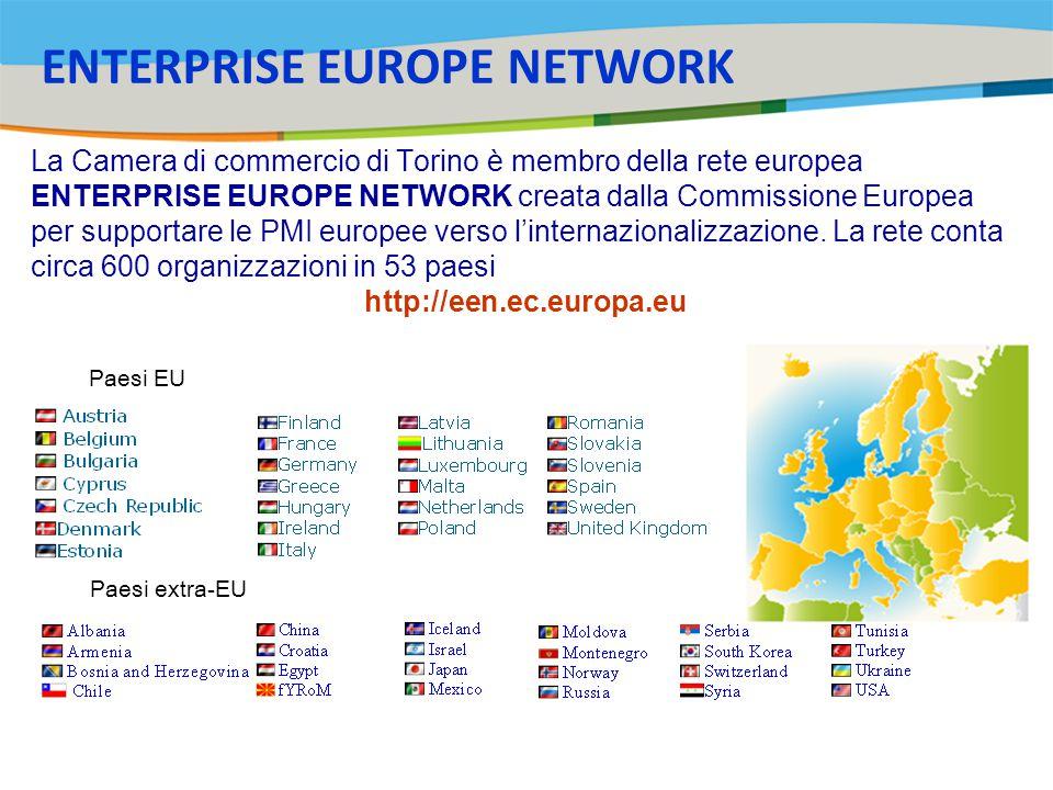 Title of the presentation | Date |‹#› La rete EEN in Italia ALPS (www.alps-europa.eu) - CCIAA Torino (coordinatore) - Unioncamere Piemonte (Piemonte e Valle d'Aosta) - Confindustria Piemonte (Torino) - Regione Piemonte (Torino) - Unioncamere Liguri (Genova)