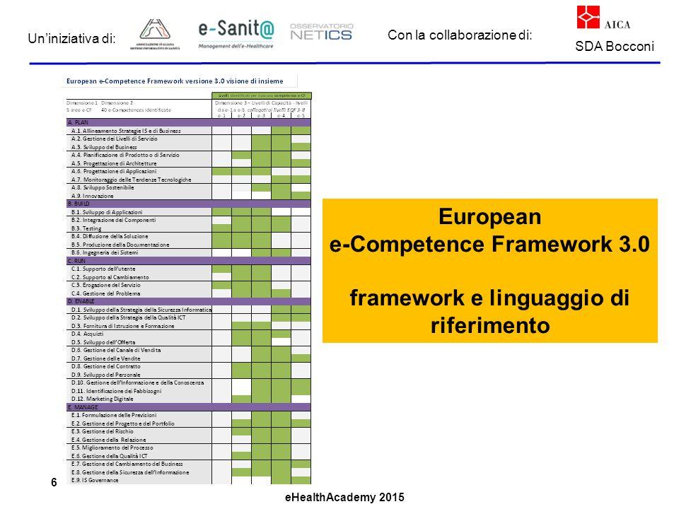 eHealthAcademy 2015 Con la collaborazione di: Un'iniziativa di: SDA Bocconi European e-Competence Framework 3.0 framework e linguaggio di riferimento 6