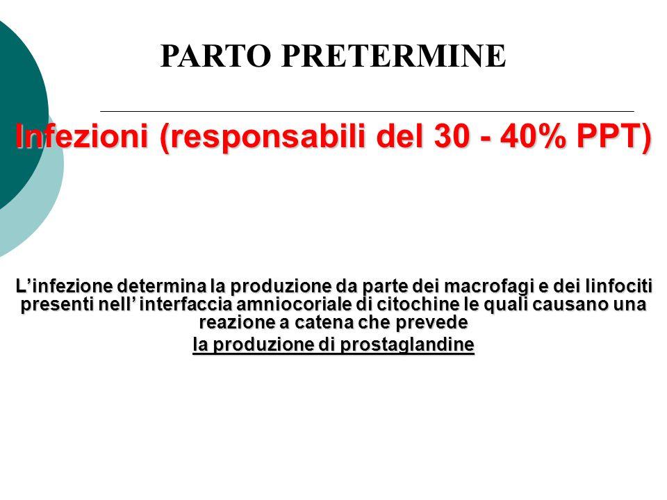 PARTO PRETERMINE Infezioni (responsabili del 30 - 40% PPT) L'infezione determina la produzione da parte dei macrofagi e dei linfociti presenti nell' i