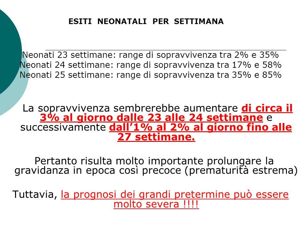 Neonati 23 settimane: range di sopravvivenza tra 2% e 35% Neonati 24 settimane: range di sopravvivenza tra 17% e 58% Neonati 25 settimane: range di so
