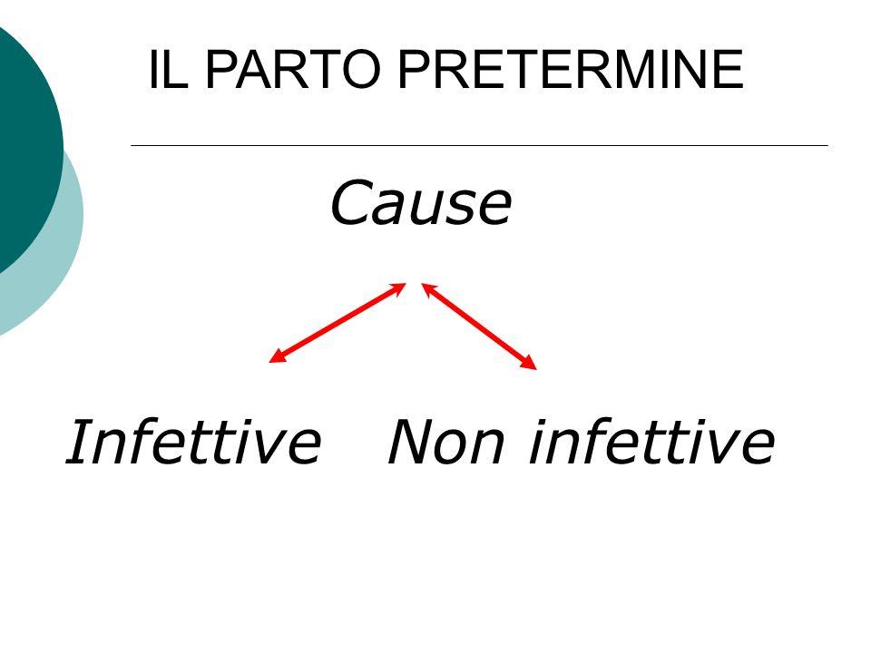 IL PARTO PRETERMINE Cause Infettive Non infettive