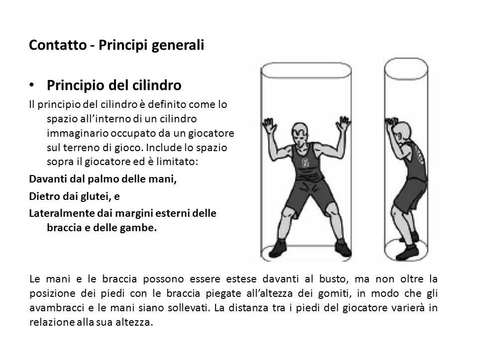Contatto - Principi generali Principio del cilindro Il principio del cilindro è definito come lo spazio all'interno di un cilindro immaginario occupato da un giocatore sul terreno di gioco.