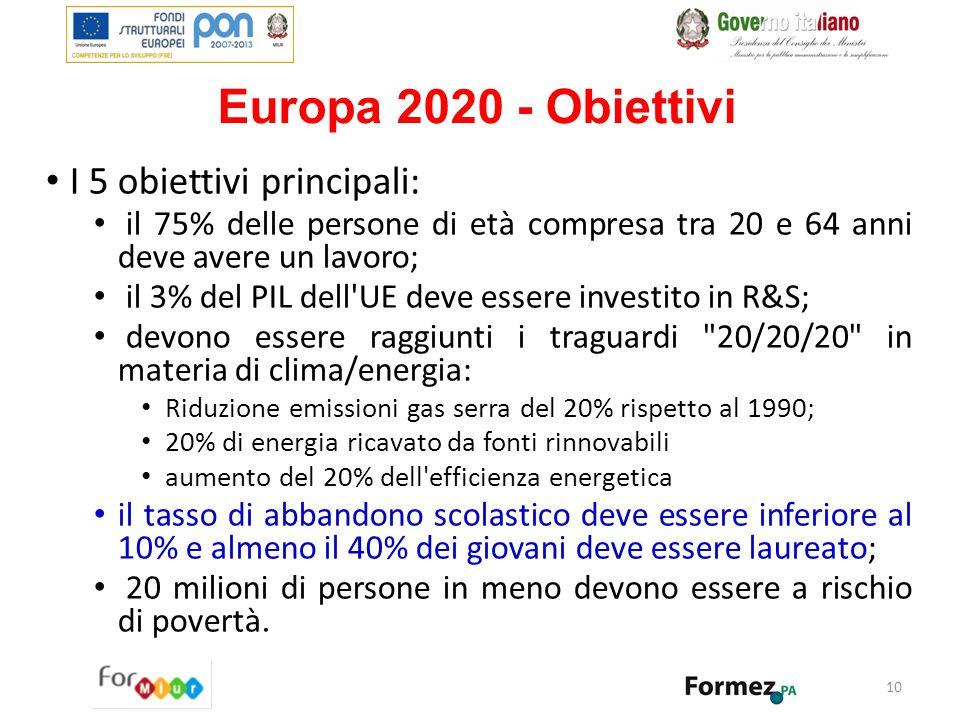 10 Europa 2020 - Obiettivi I 5 obiettivi principali: il 75% delle persone di età compresa tra 20 e 64 anni deve avere un lavoro; il 3% del PIL dell'UE