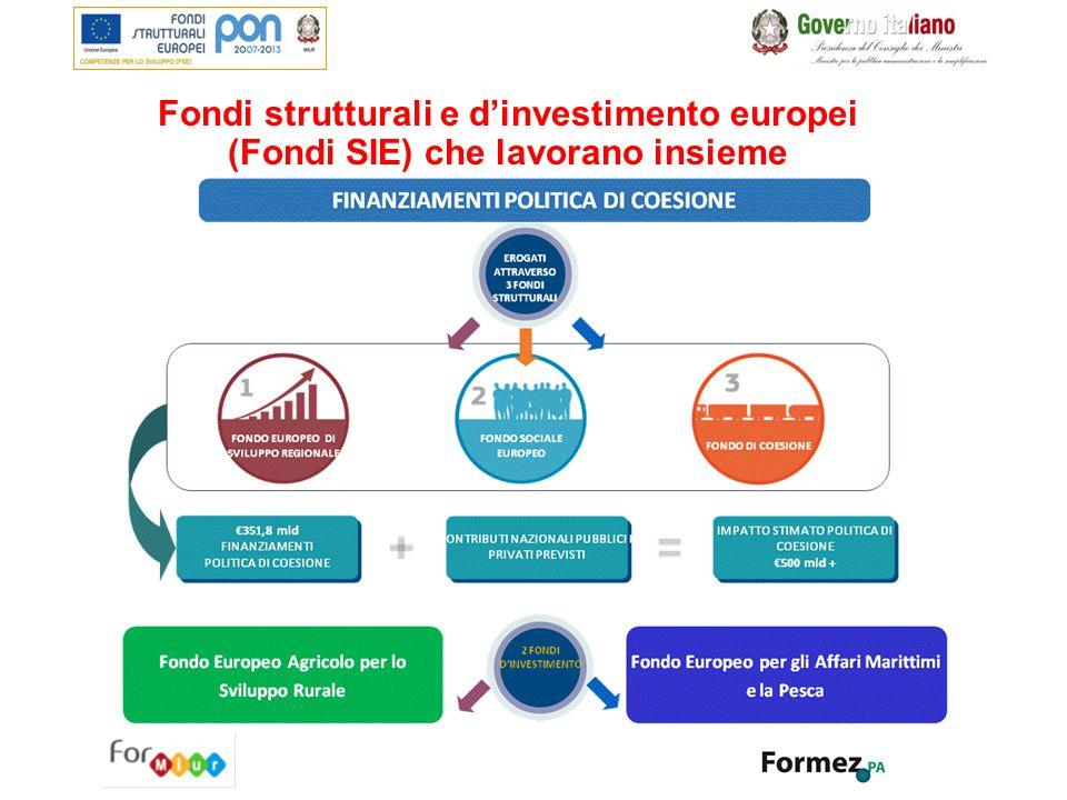 Fondi strutturali e d'investimento europei (Fondi SIE) che lavorano insieme