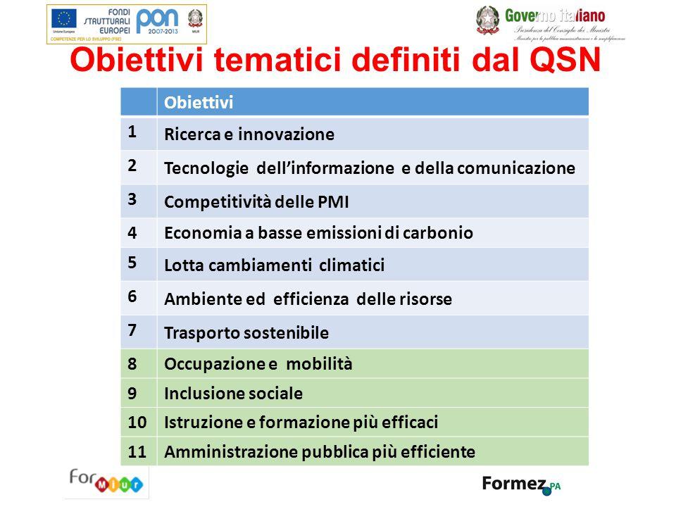 Obiettivi tematici definiti dal QSN Obiettivi 1 Ricerca e innovazione 2 Tecnologie dell'informazione e della comunicazione 3 Competitività delle PMI 4