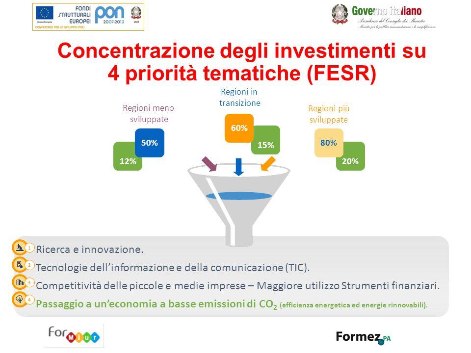 Ricerca e innovazione. Tecnologie dell'informazione e della comunicazione (TIC). Competitività delle piccole e medie imprese – Maggiore utilizzo Strum