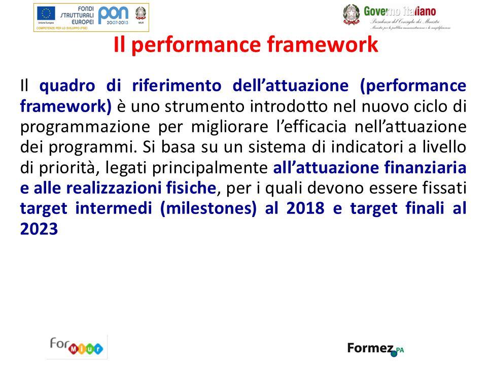 Il performance framework Il quadro di riferimento dell'attuazione (performance framework) è uno strumento introdotto nel nuovo ciclo di programmazione