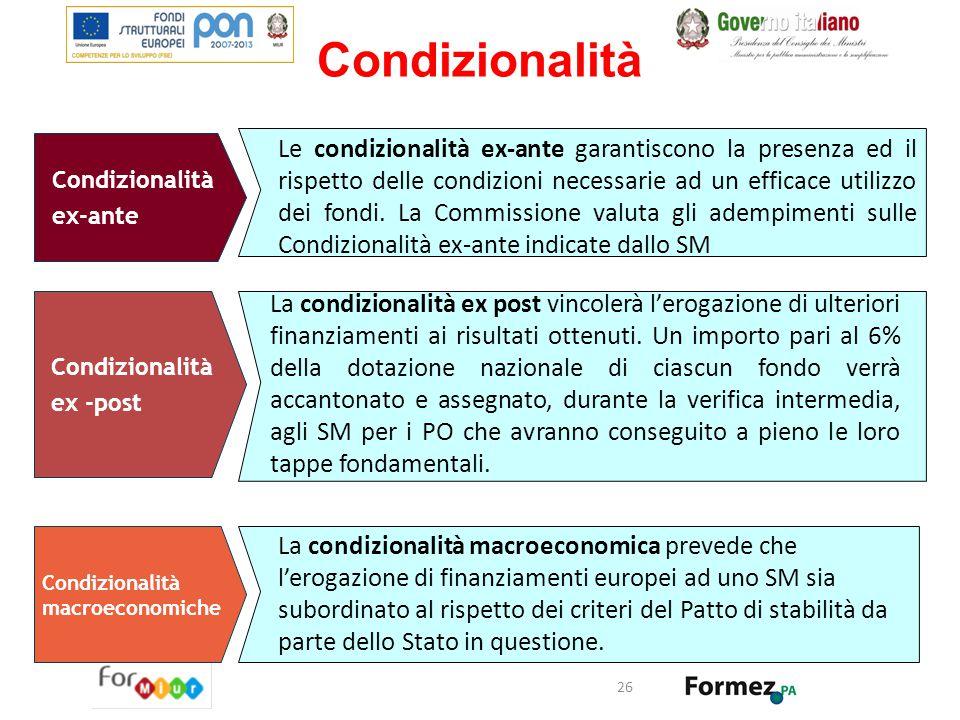 Condizionalità ex -post La condizionalità ex post vincolerà l'erogazione di ulteriori finanziamenti ai risultati ottenuti. Un importo pari al 6% della
