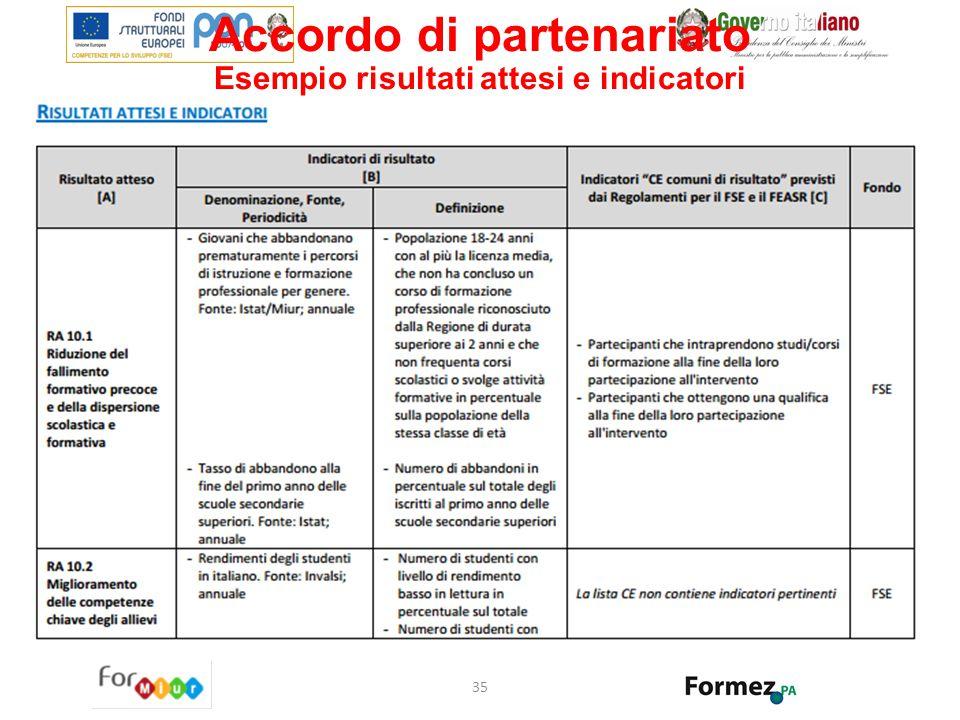 Accordo di partenariato Esempio risultati attesi e indicatori 35