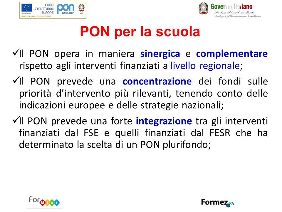 PON per la scuola Il PON opera in maniera sinergica e complementare rispetto agli interventi finanziati a livello regionale; Il PON prevede una concen