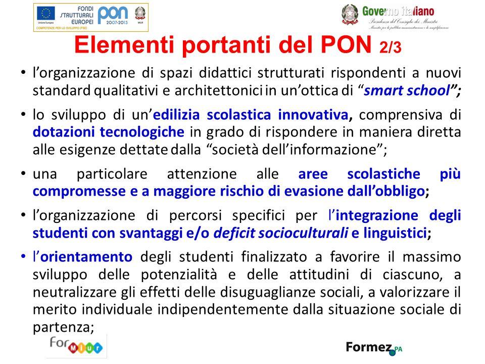 Elementi portanti del PON 2/3 l'organizzazione di spazi didattici strutturati rispondenti a nuovi standard qualitativi e architettonici in un'ottica d