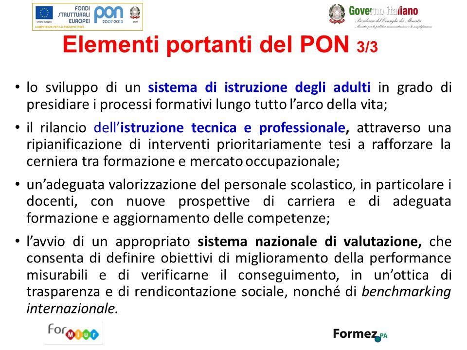 Elementi portanti del PON 3/3 lo sviluppo di un sistema di istruzione degli adulti in grado di presidiare i processi formativi lungo tutto l'arco dell