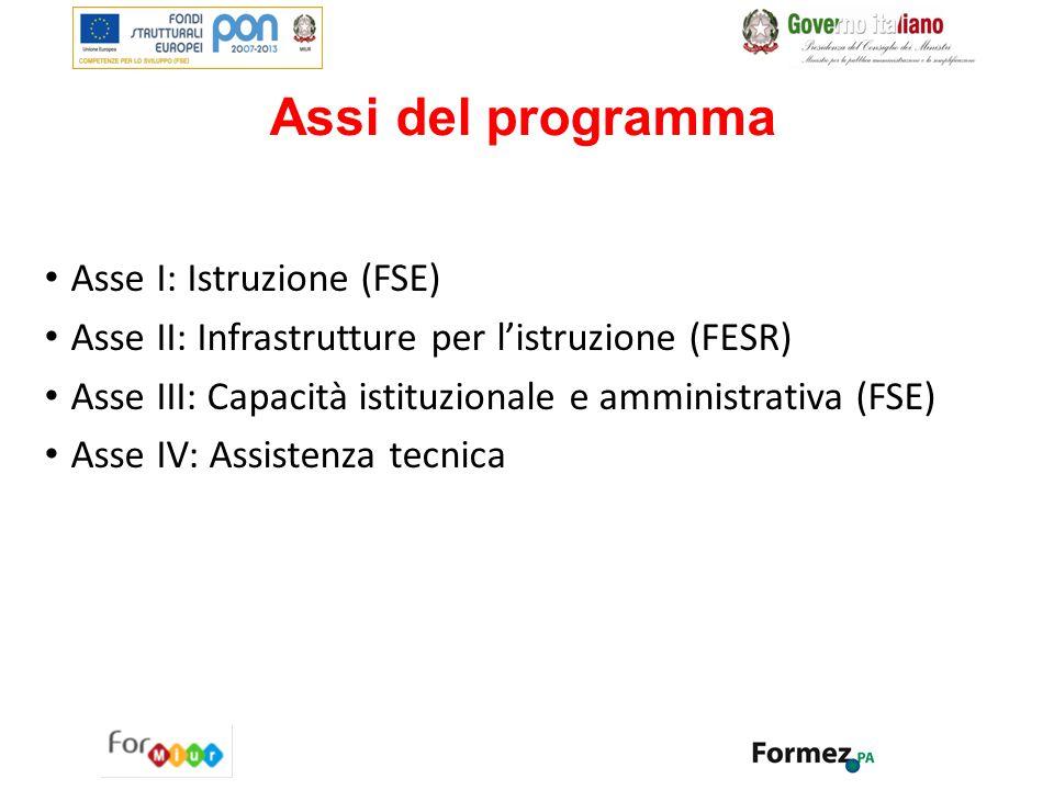 Assi del programma Asse I: Istruzione (FSE) Asse II: Infrastrutture per l'istruzione (FESR) Asse III: Capacità istituzionale e amministrativa (FSE) As