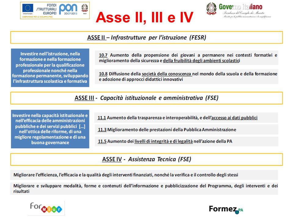 Asse II, III e IV