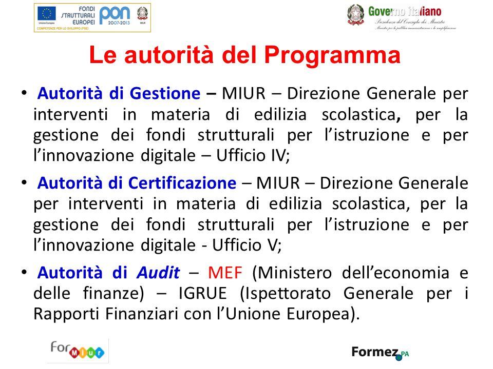 Le autorità del Programma Autorità di Gestione – MIUR – Direzione Generale per interventi in materia di edilizia scolastica, per la gestione dei fondi