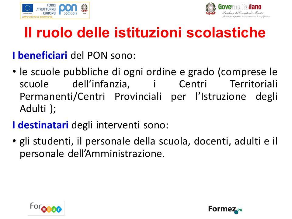Il ruolo delle istituzioni scolastiche I beneficiari del PON sono: le scuole pubbliche di ogni ordine e grado (comprese le scuole dell'infanzia, i Cen