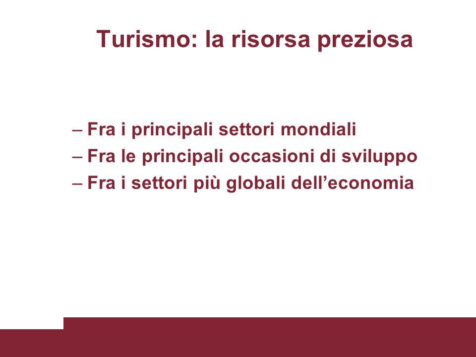 Turismo: la risorsa preziosa –Fra i principali settori mondiali –Fra le principali occasioni di sviluppo –Fra i settori più globali dell'economia