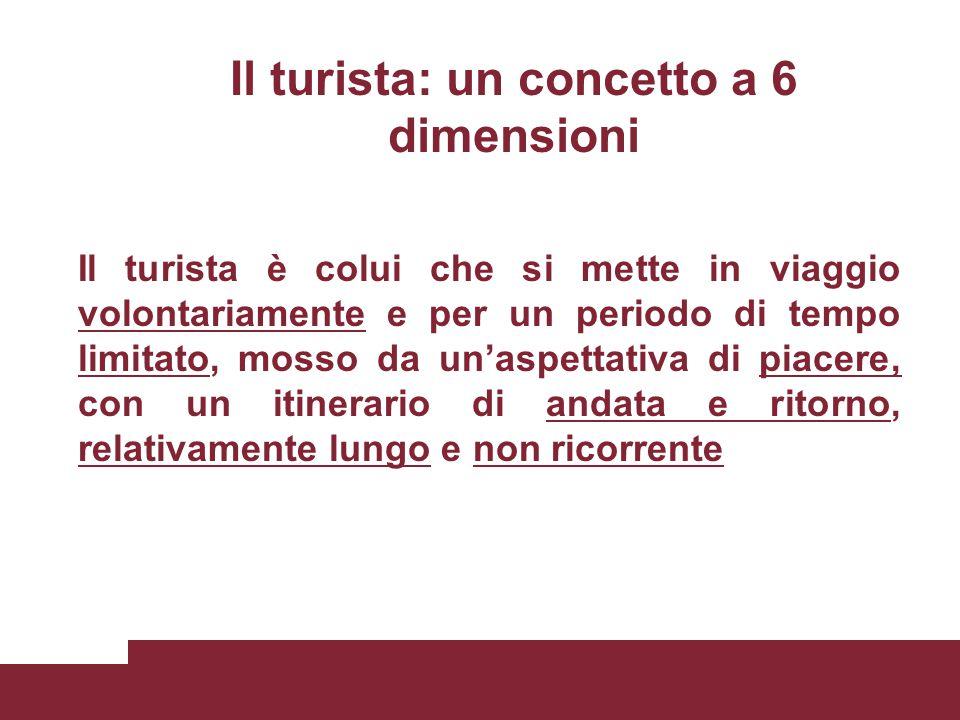 Il turista: un concetto a 6 dimensioni Il turista è colui che si mette in viaggio volontariamente e per un periodo di tempo limitato, mosso da un'aspe