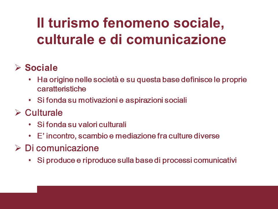Il turismo fenomeno sociale, culturale e di comunicazione  Sociale Ha origine nelle società e su questa base definisce le proprie caratteristiche Si fonda su motivazioni e aspirazioni sociali  Culturale Si fonda su valori culturali E' incontro, scambio e mediazione fra culture diverse  Di comunicazione Si produce e riproduce sulla base di processi comunicativi