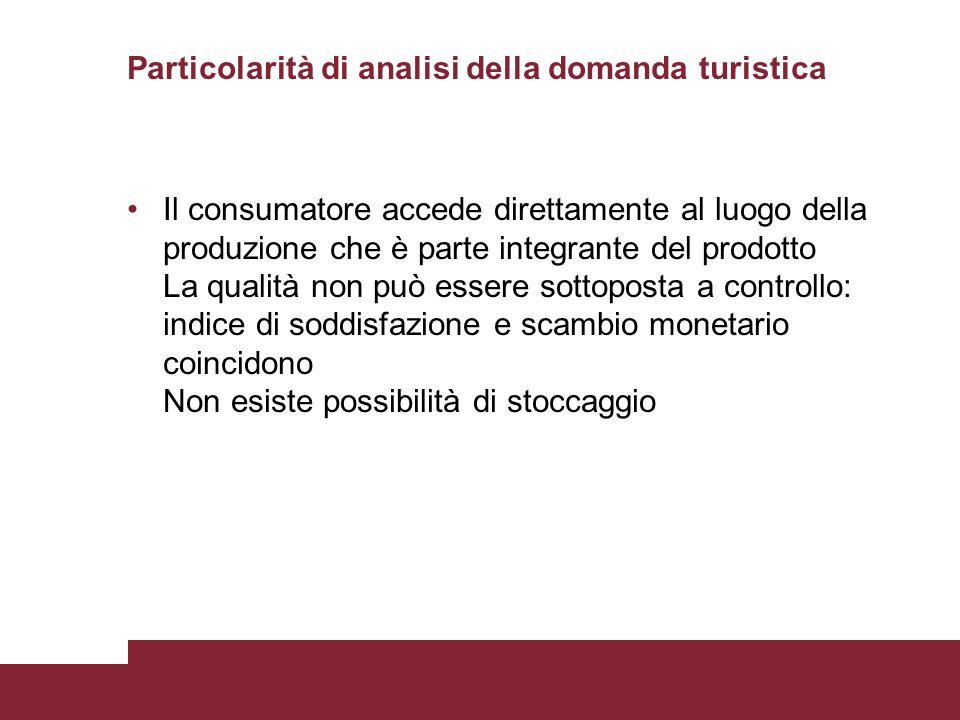Particolarità di analisi della domanda turistica Il consumatore accede direttamente al luogo della produzione che è parte integrante del prodotto La q