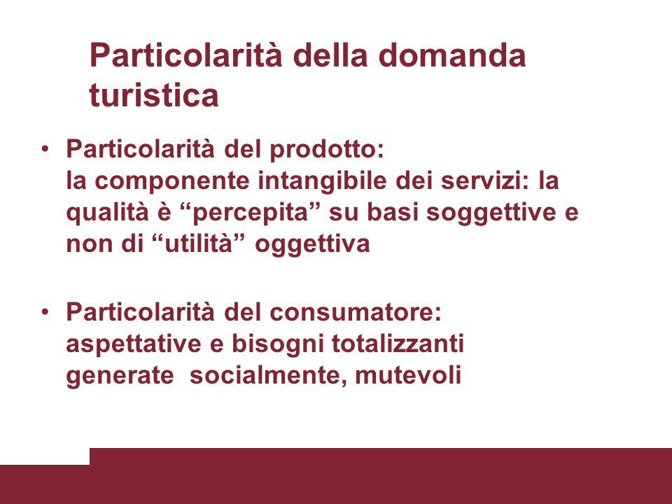 Particolarità della domanda turistica Particolarità del prodotto: la componente intangibile dei servizi: la qualità è percepita su basi soggettive e non di utilità oggettiva Particolarità del consumatore: aspettative e bisogni totalizzanti generate socialmente, mutevoli