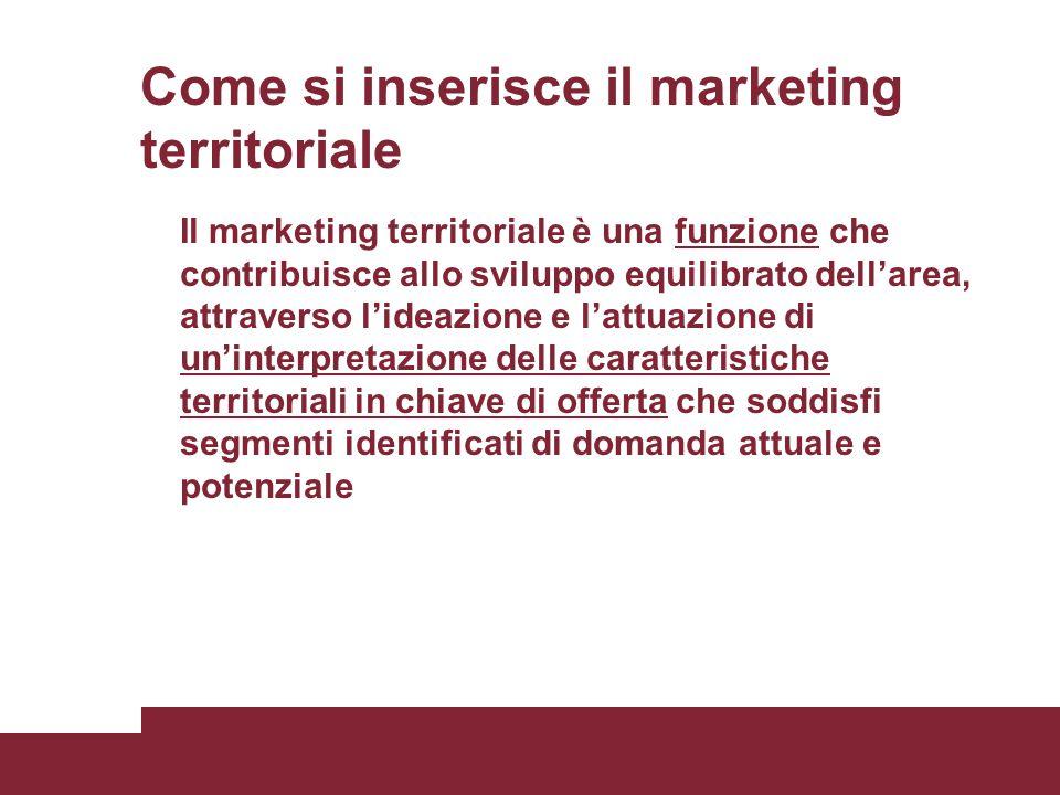 Come si inserisce il marketing territoriale Il marketing territoriale è una funzione che contribuisce allo sviluppo equilibrato dell'area, attraverso l'ideazione e l'attuazione di un'interpretazione delle caratteristiche territoriali in chiave di offerta che soddisfi segmenti identificati di domanda attuale e potenziale