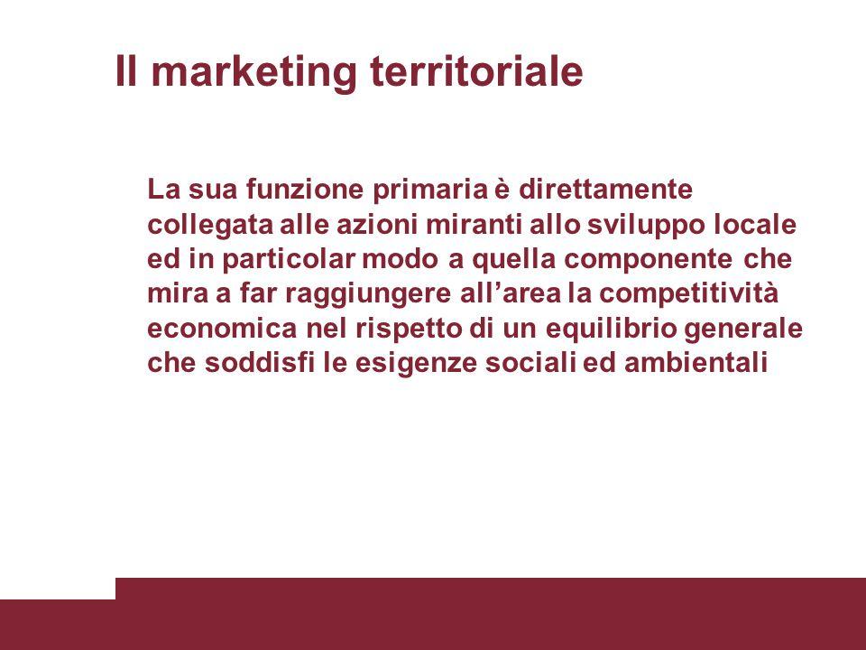 Il marketing territoriale La sua funzione primaria è direttamente collegata alle azioni miranti allo sviluppo locale ed in particolar modo a quella componente che mira a far raggiungere all'area la competitività economica nel rispetto di un equilibrio generale che soddisfi le esigenze sociali ed ambientali
