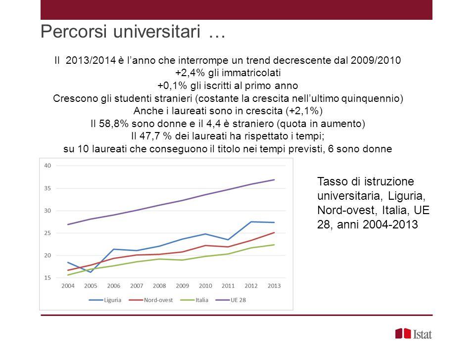Percorsi universitari … Il 2013/2014 è l'anno che interrompe un trend decrescente dal 2009/2010 +2,4% gli immatricolati +0,1% gli iscritti al primo an
