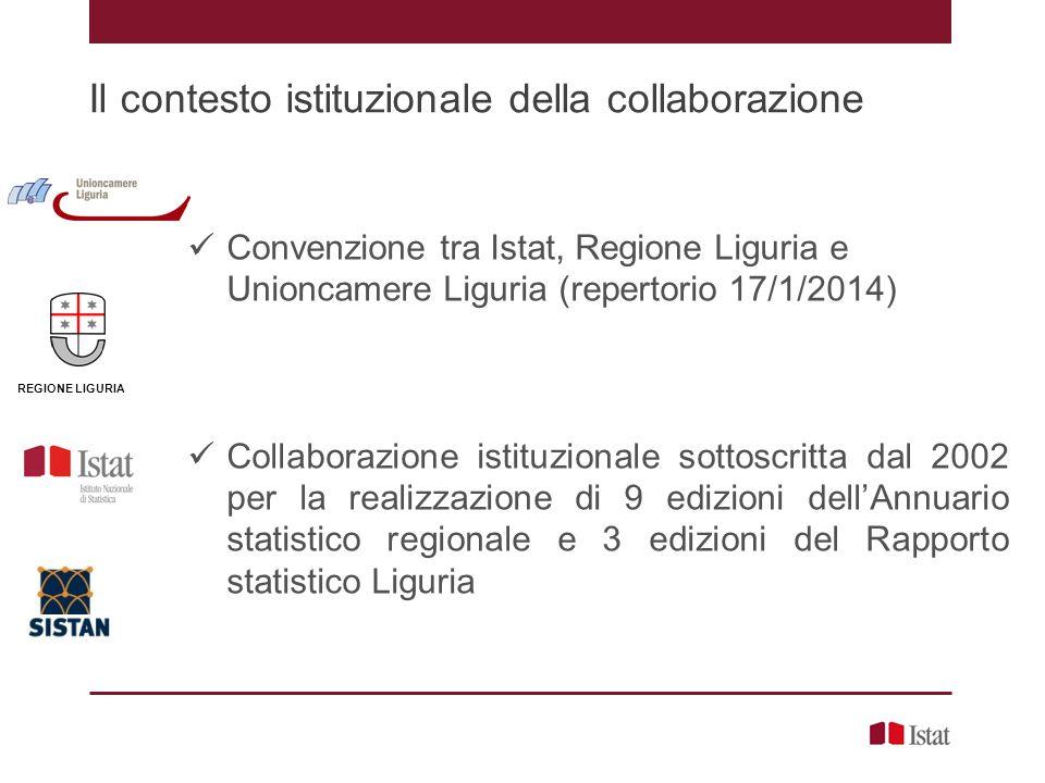 Il contesto istituzionale della collaborazione Convenzione tra Istat, Regione Liguria e Unioncamere Liguria (repertorio 17/1/2014) Collaborazione isti