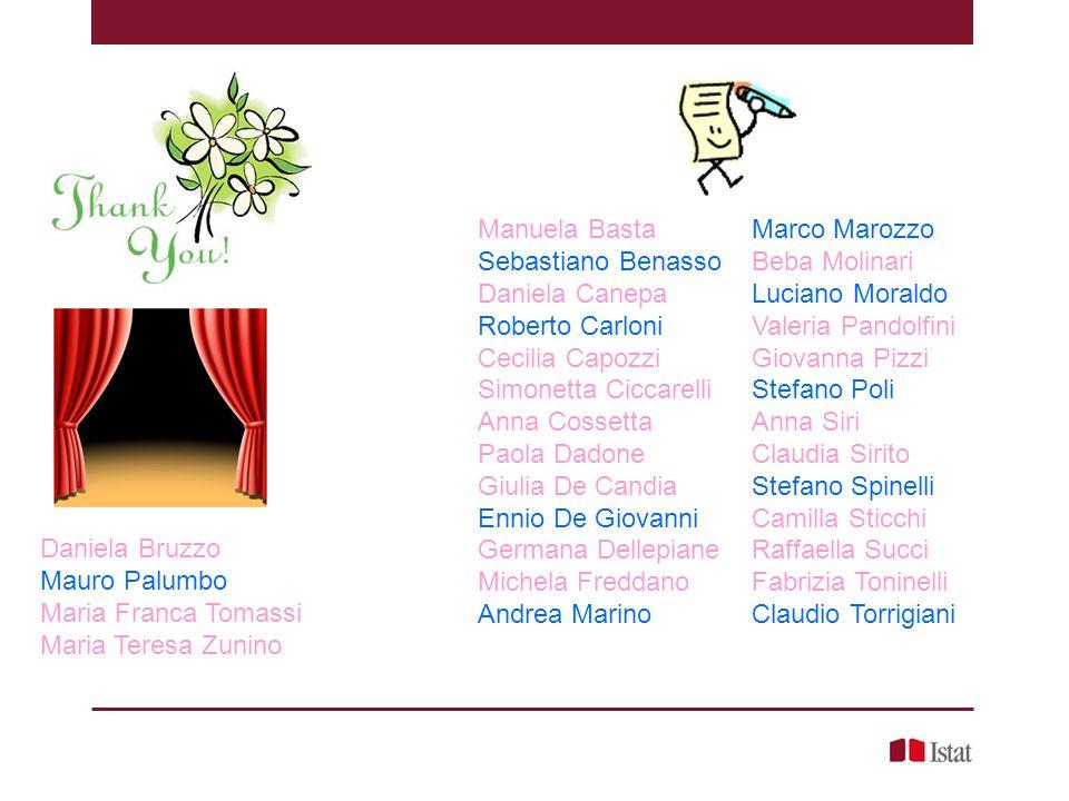 Manuela Basta Sebastiano Benasso Daniela Canepa Roberto Carloni Cecilia Capozzi Simonetta Ciccarelli Anna Cossetta Paola Dadone Giulia De Candia Ennio
