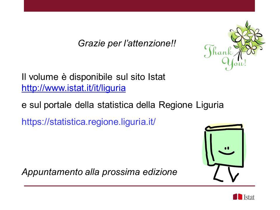 Grazie per l'attenzione!! Il volume è disponibile sul sito Istat http://www.istat.it/it/liguria http://www.istat.it/it/liguria e sul portale della sta