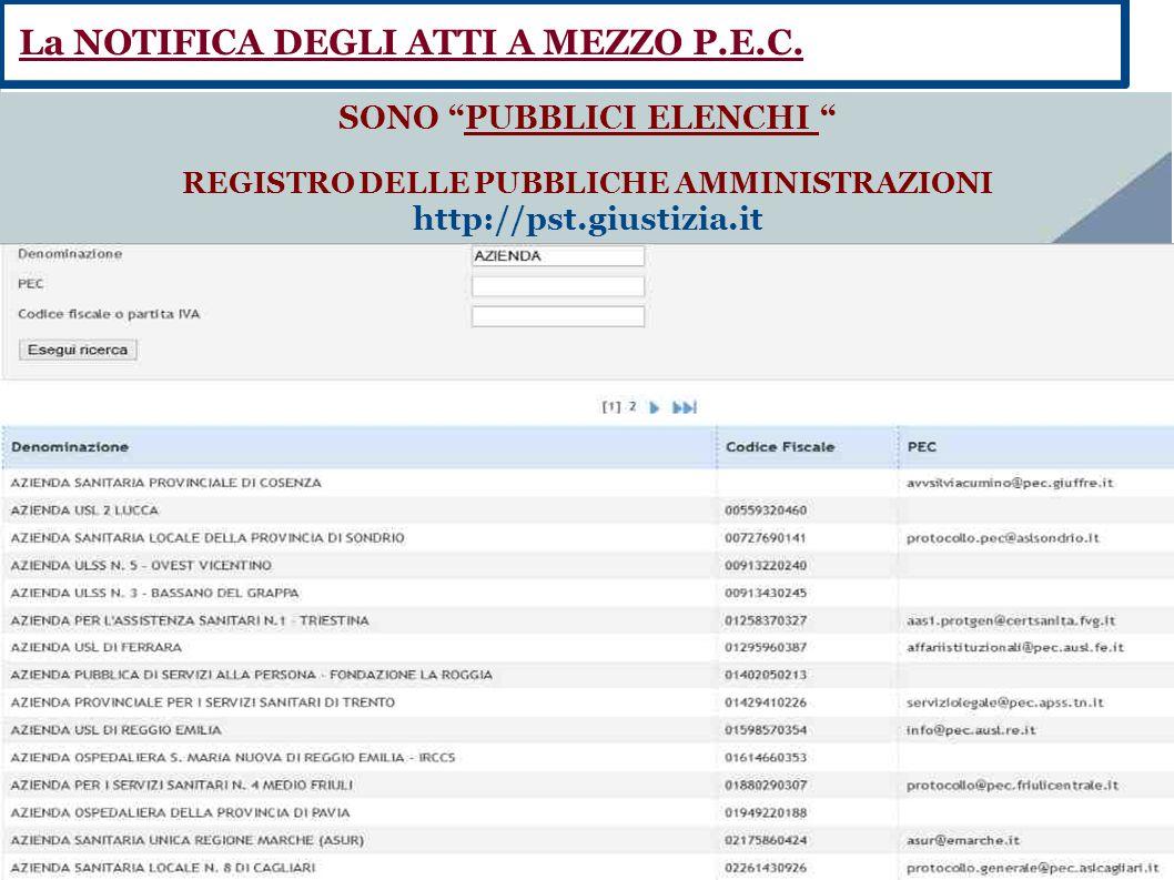 """Fate clic per aggiungere testo SONO """"PUBBLICI ELENCHI """" REGISTRO DELLE PUBBLICHE AMMINISTRAZIONI http://pst.giustizia.it La NOTIFICA DEGLI ATTI A MEZZ"""