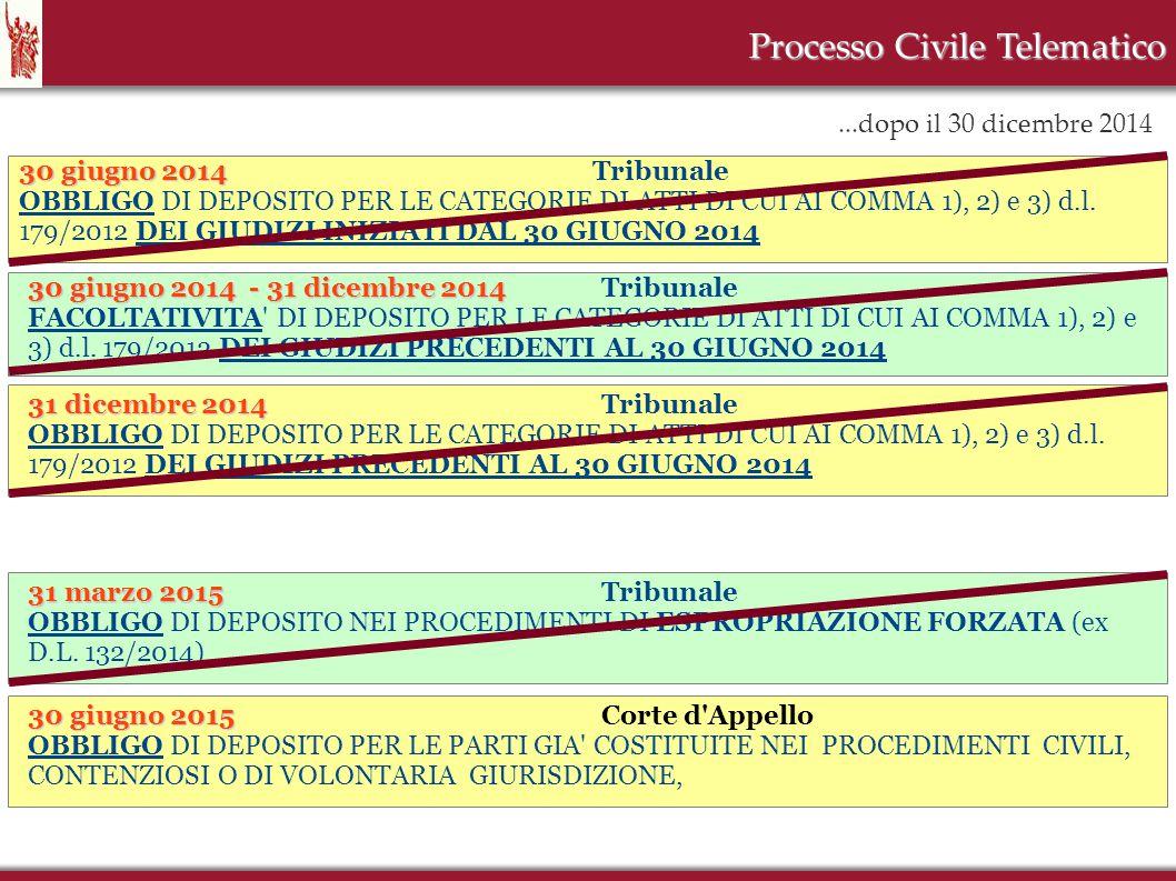 ...dopo il 30 dicembre 2014 Processo Civile Telematico 30 giugno 2014 30 giugno 2014 Tribunale OBBLIGO DI DEPOSITO PER LE CATEGORIE DI ATTI DI CUI AI