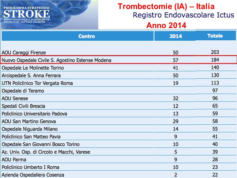 Trombectomie (IA) – Italia Anno 2014