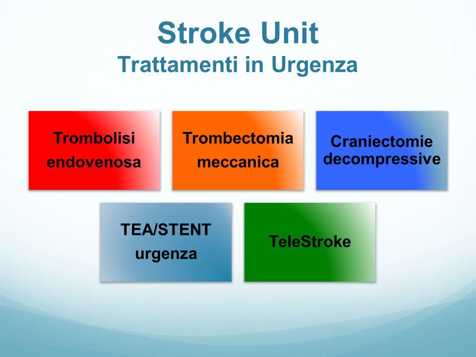 Stroke Unit Trattamenti in Urgenza Trombolisi endovenosa Trombectomia meccanica Craniectomie decompressive TEA/STENT urgenza TeleStroke