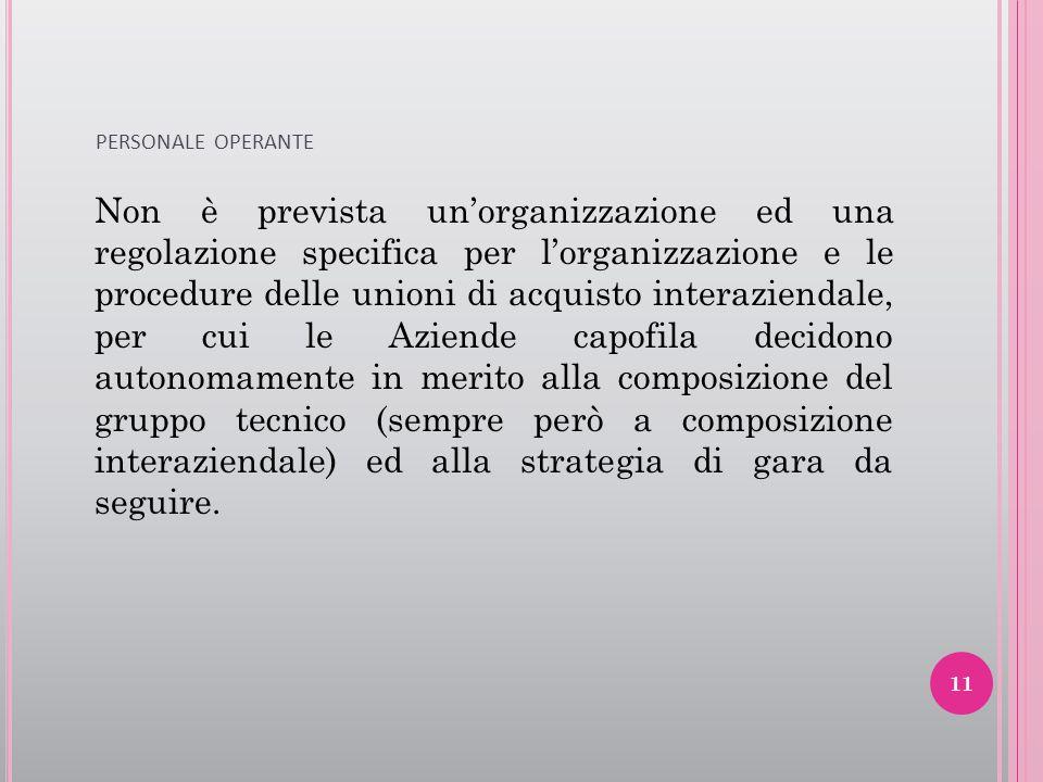 PERSONALE OPERANTE Non è prevista un'organizzazione ed una regolazione specifica per l'organizzazione e le procedure delle unioni di acquisto interazi