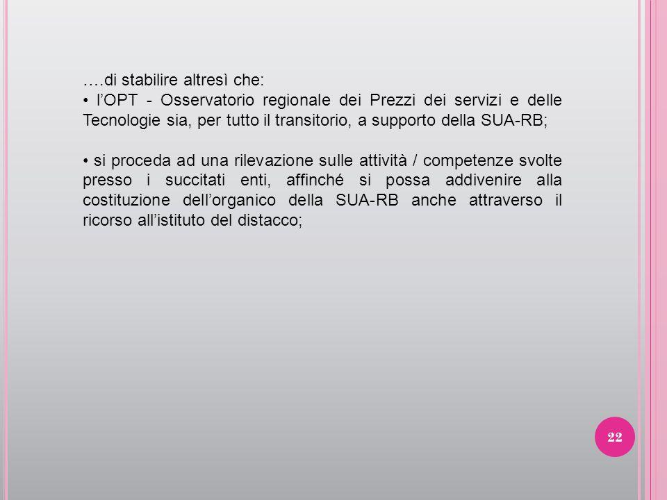 22 ….di stabilire altresì che: l'OPT - Osservatorio regionale dei Prezzi dei servizi e delle Tecnologie sia, per tutto il transitorio, a supporto dell