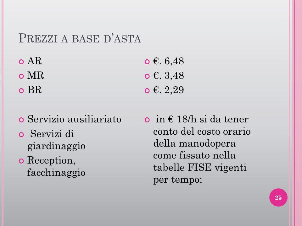 P REZZI A BASE D ' ASTA AR MR BR Servizio ausiliariato Servizi di giardinaggio Reception, facchinaggio €. 6,48 €. 3,48 €. 2,29 in € 18/h si da tener c