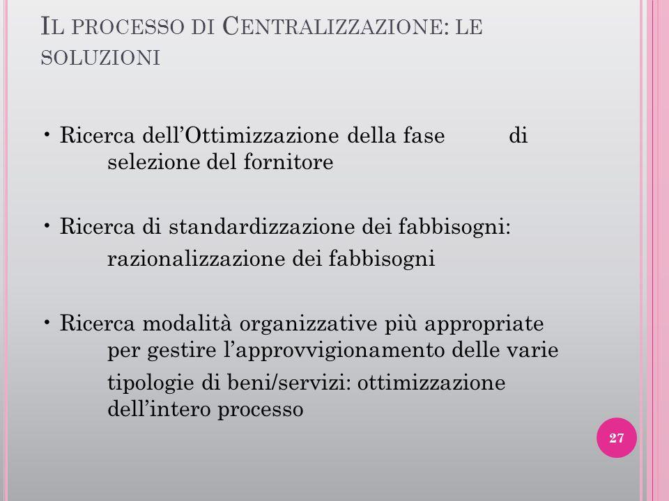 I L PROCESSO DI C ENTRALIZZAZIONE : LE SOLUZIONI Ricerca dell'Ottimizzazione della fase di selezione del fornitore Ricerca di standardizzazione dei fa