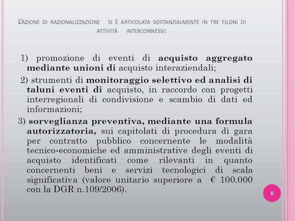 L E URA DI B ASILICATA DIPARTIMENTO ASPASM A.O.SAN CARLO CROB- IRCCS 9