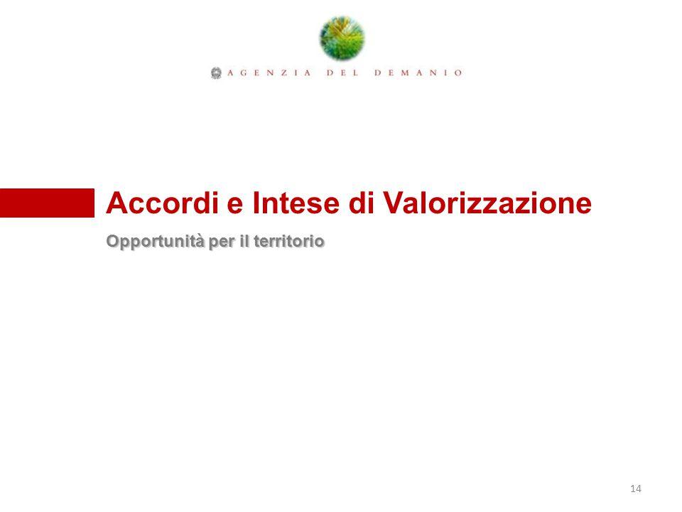 Accordi e Intese di Valorizzazione Opportunità per il territorio 14